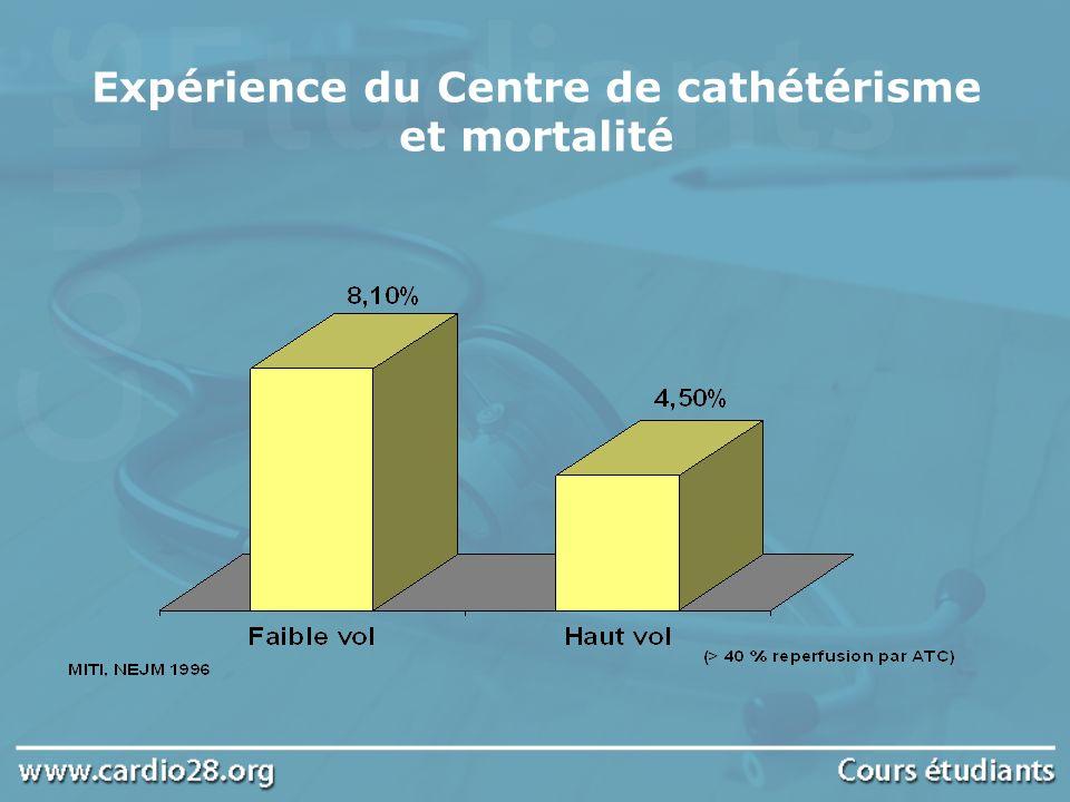 Expérience du Centre de cathétérisme et mortalité