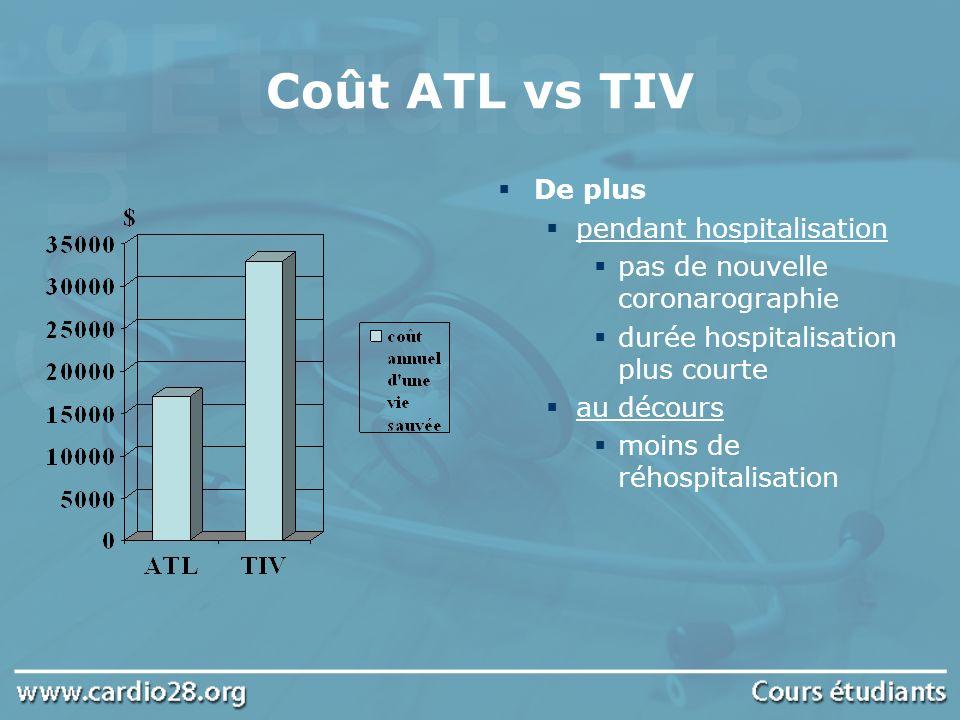 Coût ATL vs TIV De plus pendant hospitalisation