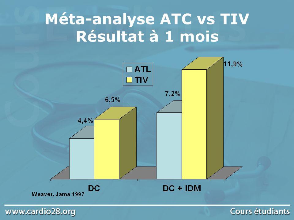 Méta-analyse ATC vs TIV Résultat à 1 mois