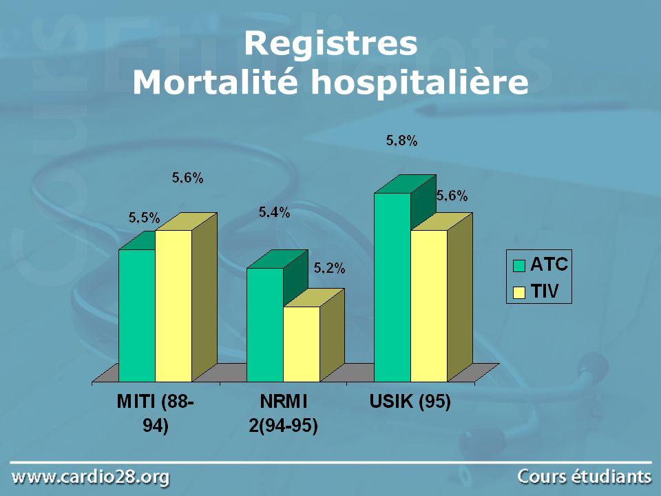 Registres Mortalité hospitalière