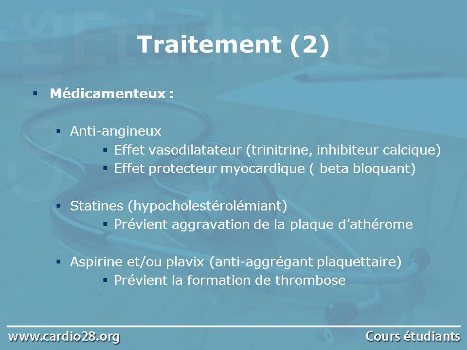 Traitement (2) Médicamenteux : Anti-angineux