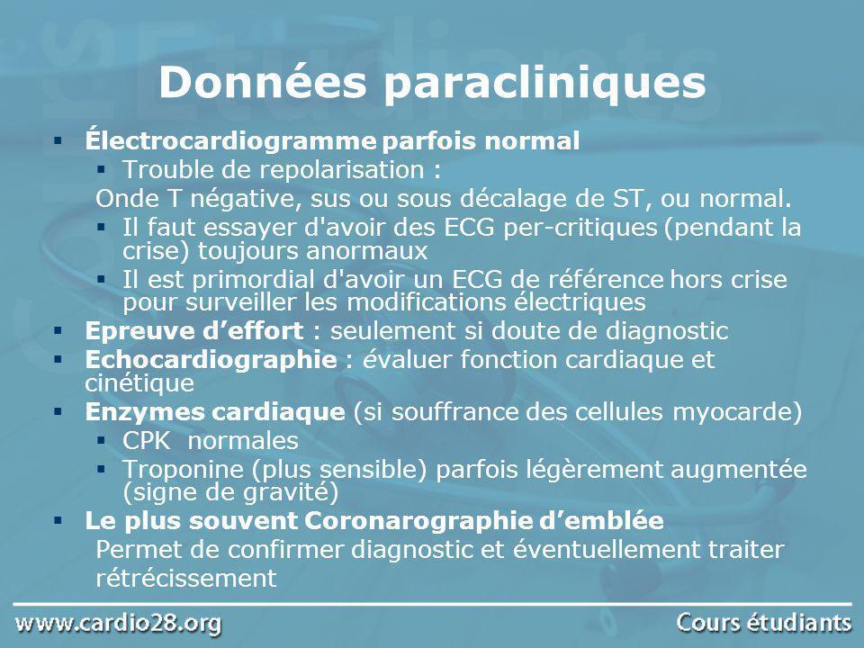 Données paracliniques