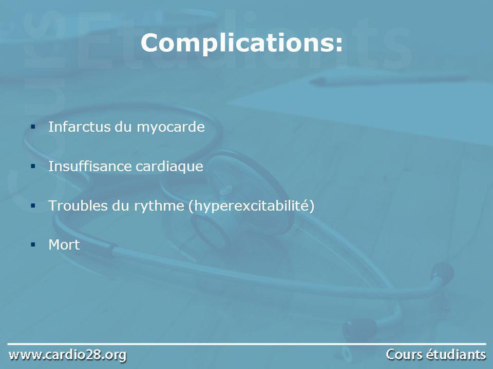 Complications: Infarctus du myocarde Insuffisance cardiaque