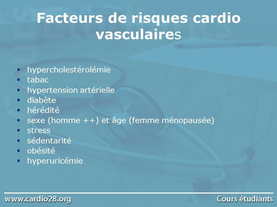 Facteurs de risques cardio vasculaires