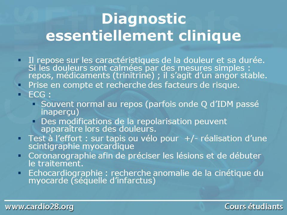 Diagnostic essentiellement clinique