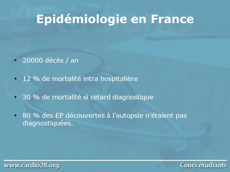 Epidémiologie en France