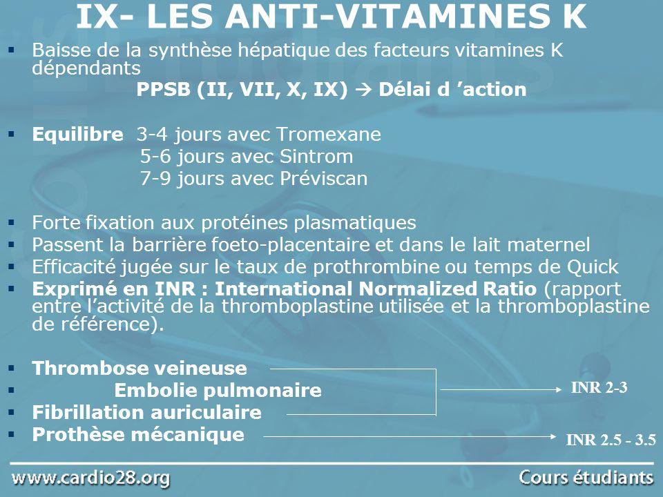 IX- LES ANTI-VITAMINES K PPSB (II, VII, X, IX)  Délai d 'action