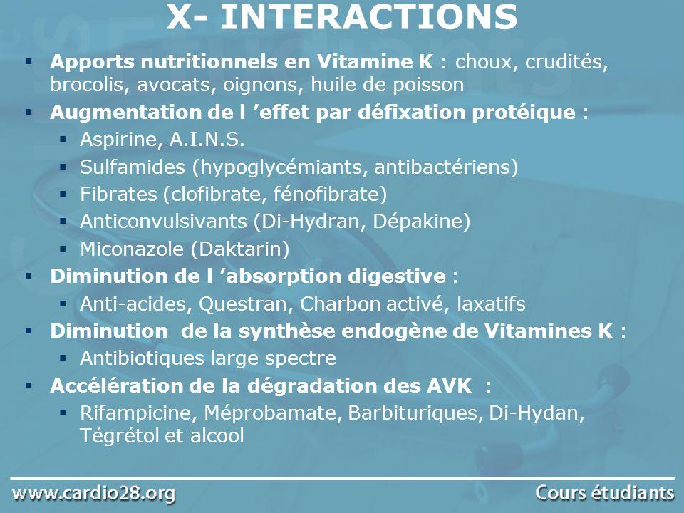 X- INTERACTIONS Apports nutritionnels en Vitamine K : choux, crudités, brocolis, avocats, oignons, huile de poisson.