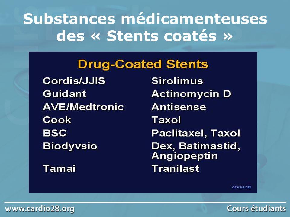 Substances médicamenteuses des « Stents coatés »