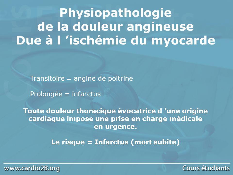 Physiopathologie de la douleur angineuse Due à l 'ischémie du myocarde