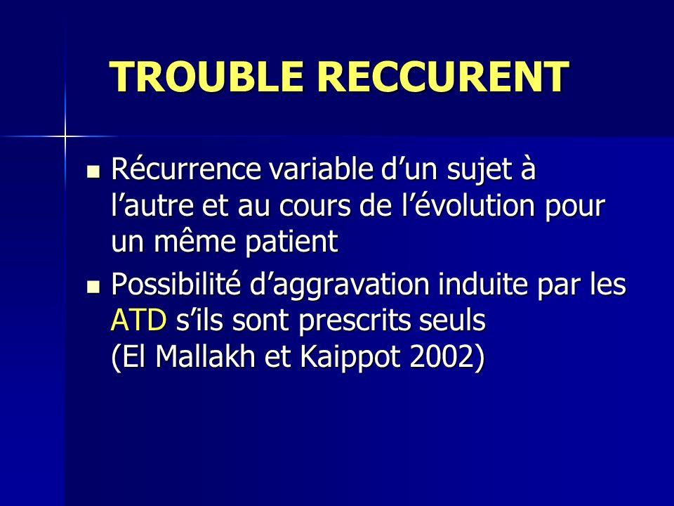 TROUBLE RECCURENT Récurrence variable d'un sujet à l'autre et au cours de l'évolution pour un même patient.