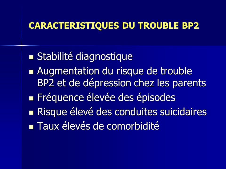 CARACTERISTIQUES DU TROUBLE BP2