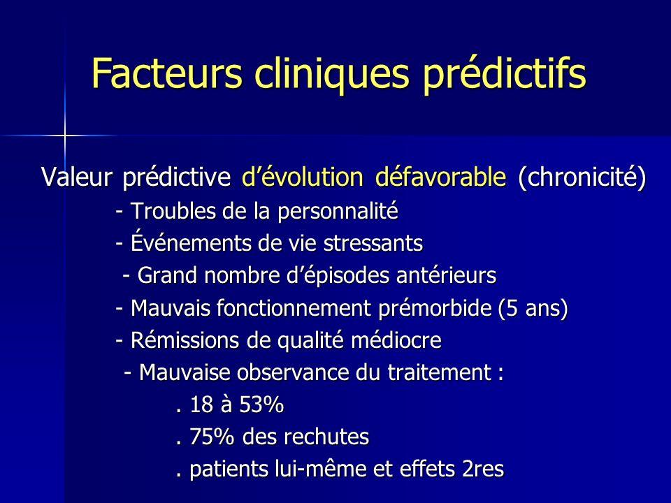 Facteurs cliniques prédictifs