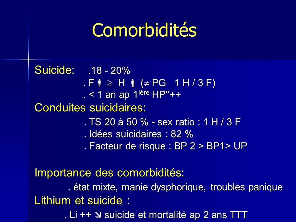 Comorbidités Suicide: .18 - 20% Conduites suicidaires: