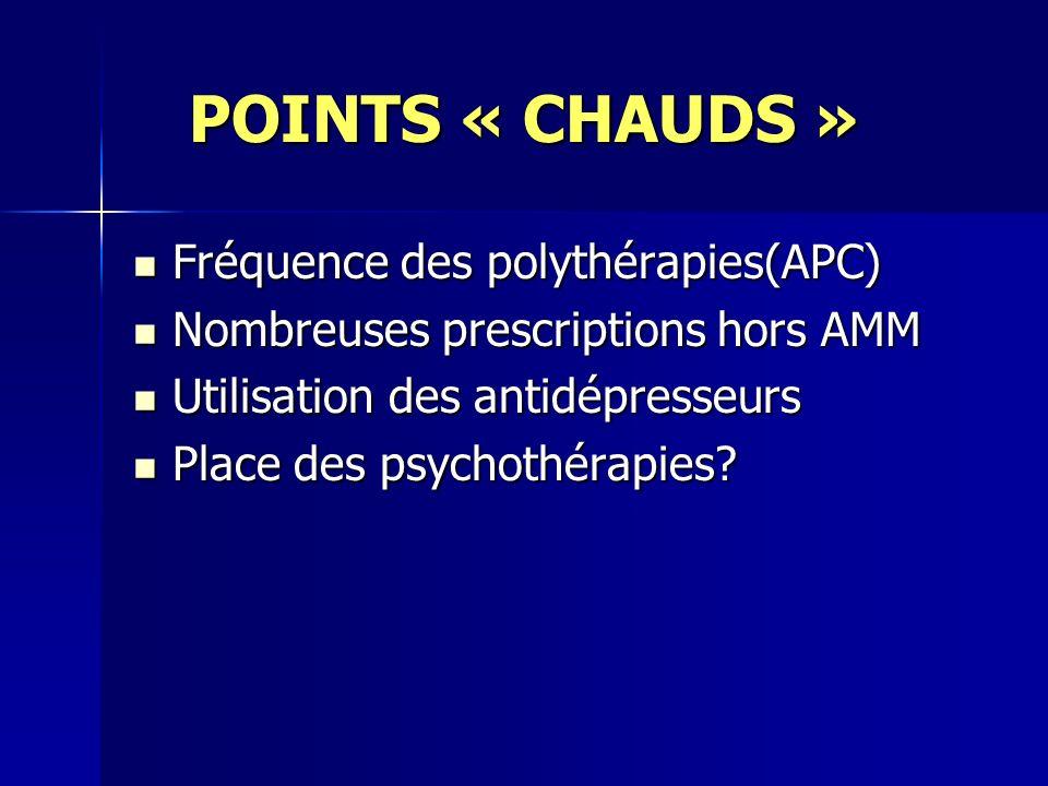 POINTS « CHAUDS » Fréquence des polythérapies(APC)