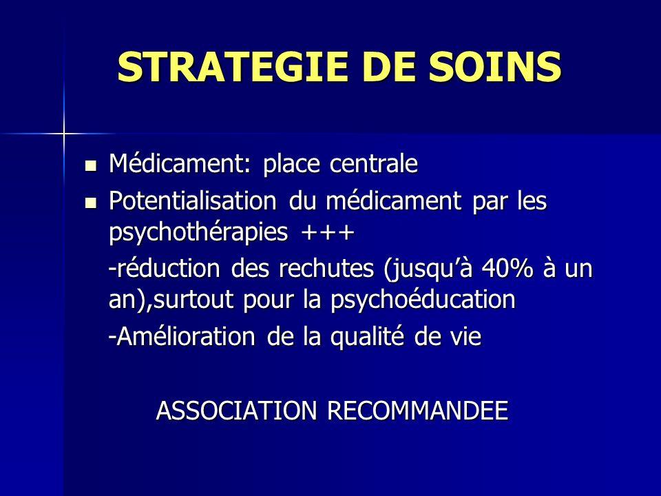 STRATEGIE DE SOINS Médicament: place centrale