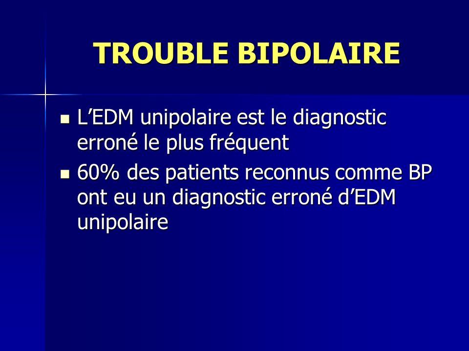 TROUBLE BIPOLAIRE L'EDM unipolaire est le diagnostic erroné le plus fréquent.
