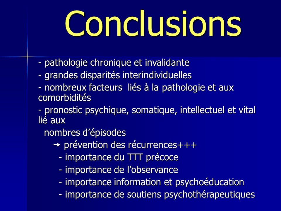 Conclusions - pathologie chronique et invalidante