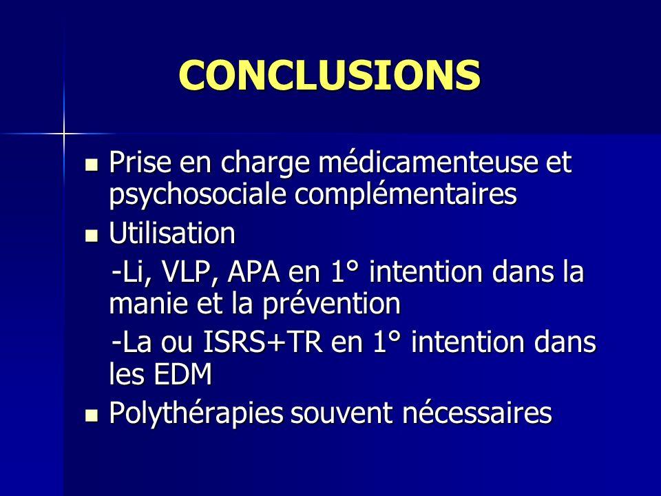 CONCLUSIONS Prise en charge médicamenteuse et psychosociale complémentaires. Utilisation.