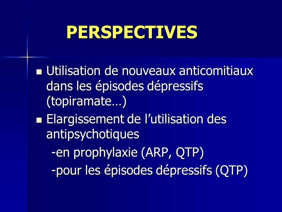 PERSPECTIVES Utilisation de nouveaux anticomitiaux dans les épisodes dépressifs (topiramate…) Elargissement de l'utilisation des antipsychotiques.