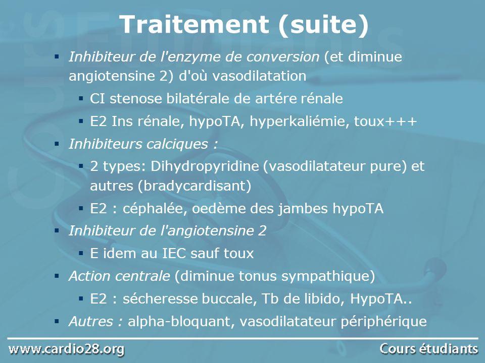 Traitement (suite) Inhibiteur de l enzyme de conversion (et diminue angiotensine 2) d où vasodilatation.