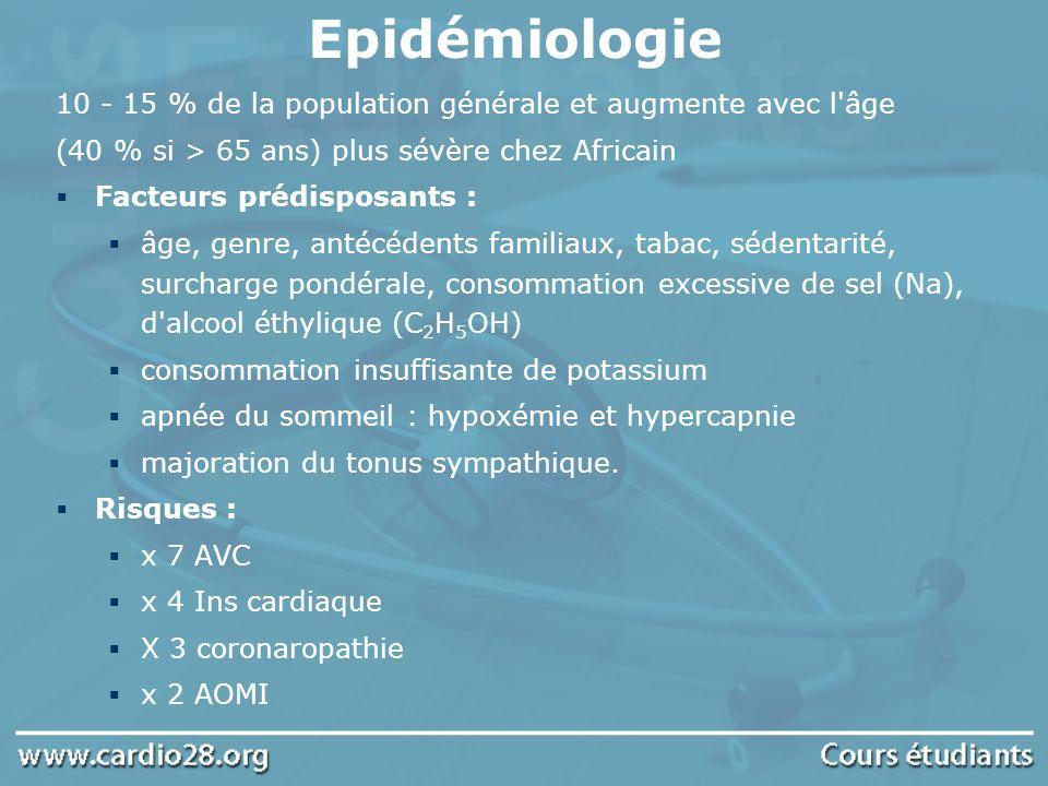Epidémiologie 10 - 15 % de la population générale et augmente avec l âge. (40 % si > 65 ans) plus sévère chez Africain.