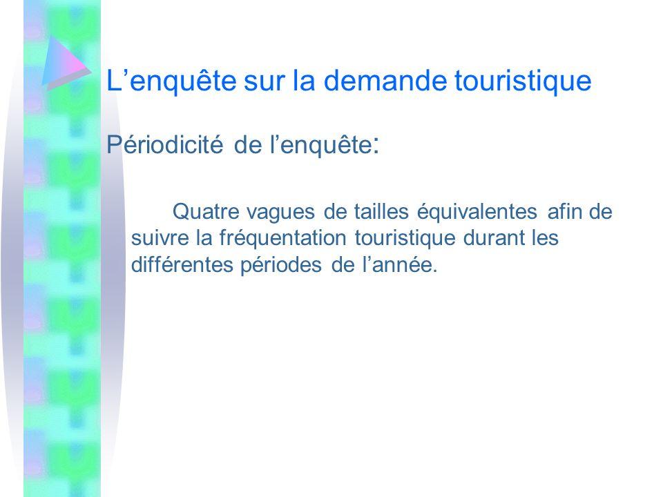 L'enquête sur la demande touristique
