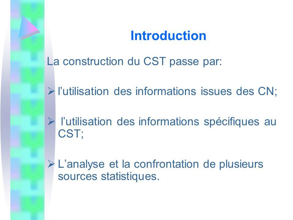Introduction La construction du CST passe par: