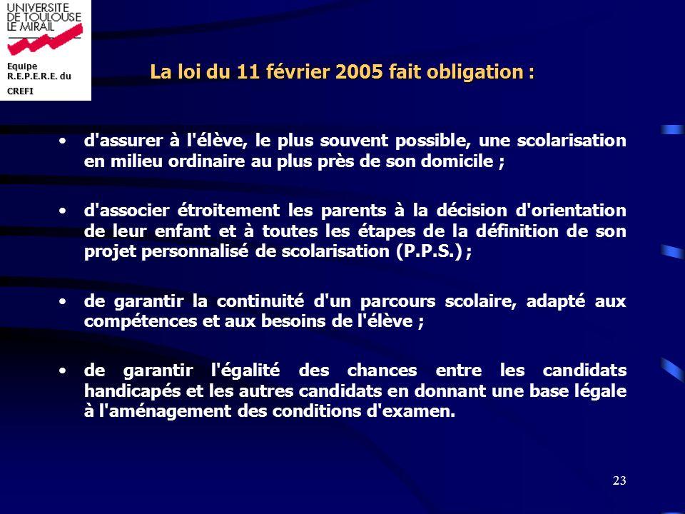 La loi du 11 février 2005 fait obligation :
