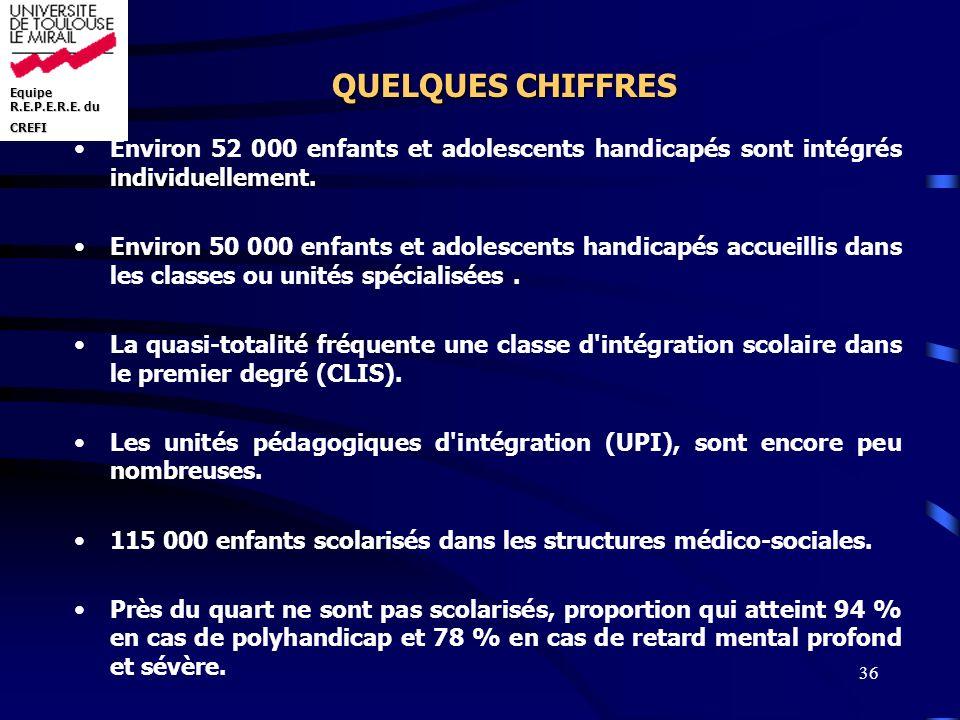 QUELQUES CHIFFRES Environ 52 000 enfants et adolescents handicapés sont intégrés individuellement.