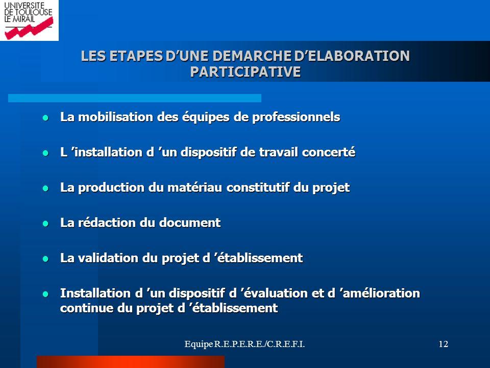 LES ETAPES D'UNE DEMARCHE D'ELABORATION PARTICIPATIVE