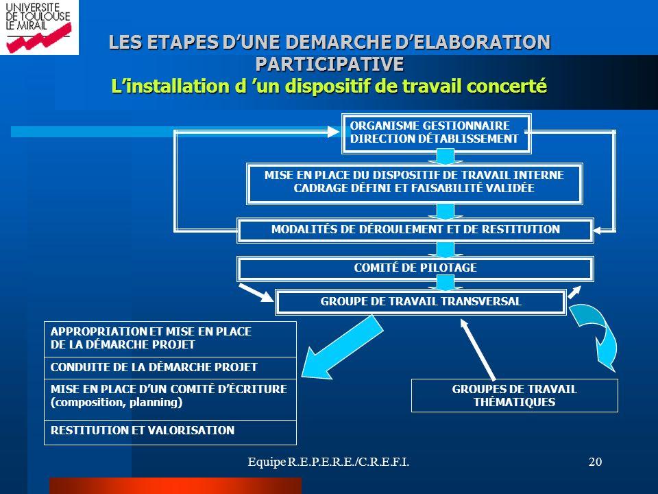 LES ETAPES D'UNE DEMARCHE D'ELABORATION PARTICIPATIVE L'installation d 'un dispositif de travail concerté