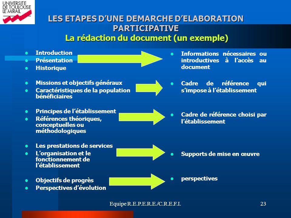 LES ETAPES D'UNE DEMARCHE D'ELABORATION PARTICIPATIVE La rédaction du document (un exemple)