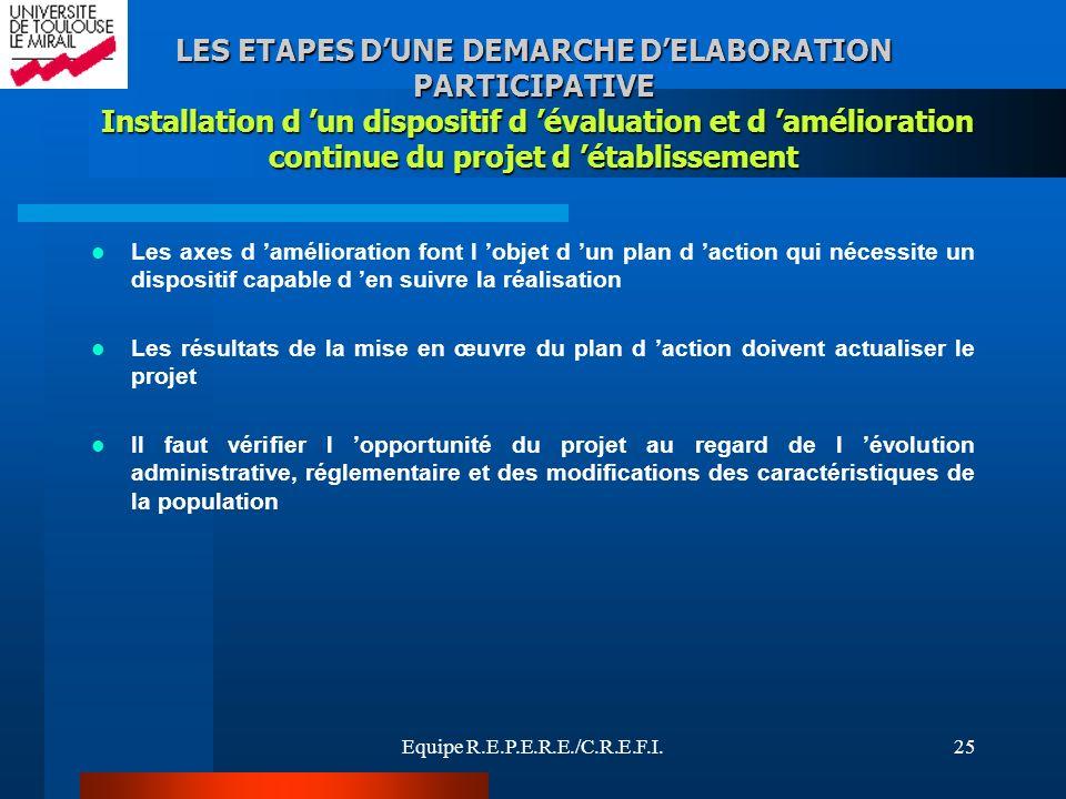 LES ETAPES D'UNE DEMARCHE D'ELABORATION PARTICIPATIVE Installation d 'un dispositif d 'évaluation et d 'amélioration continue du projet d 'établissement