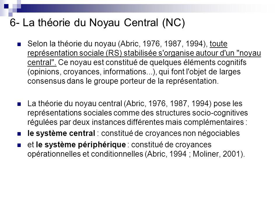 6- La théorie du Noyau Central (NC)