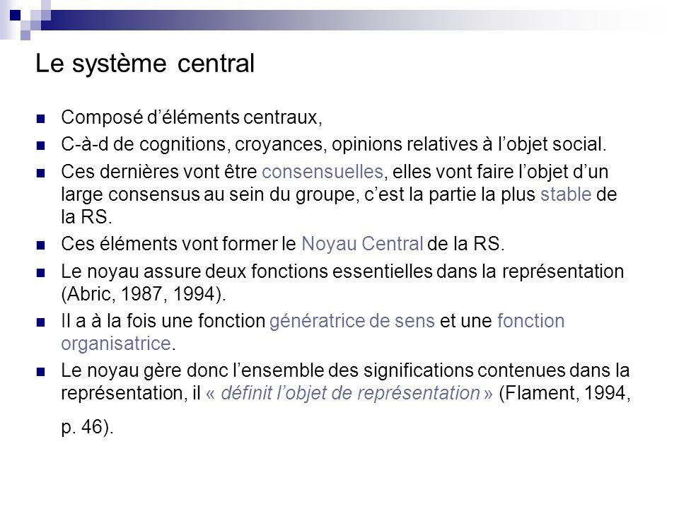Le système central Composé d'éléments centraux,