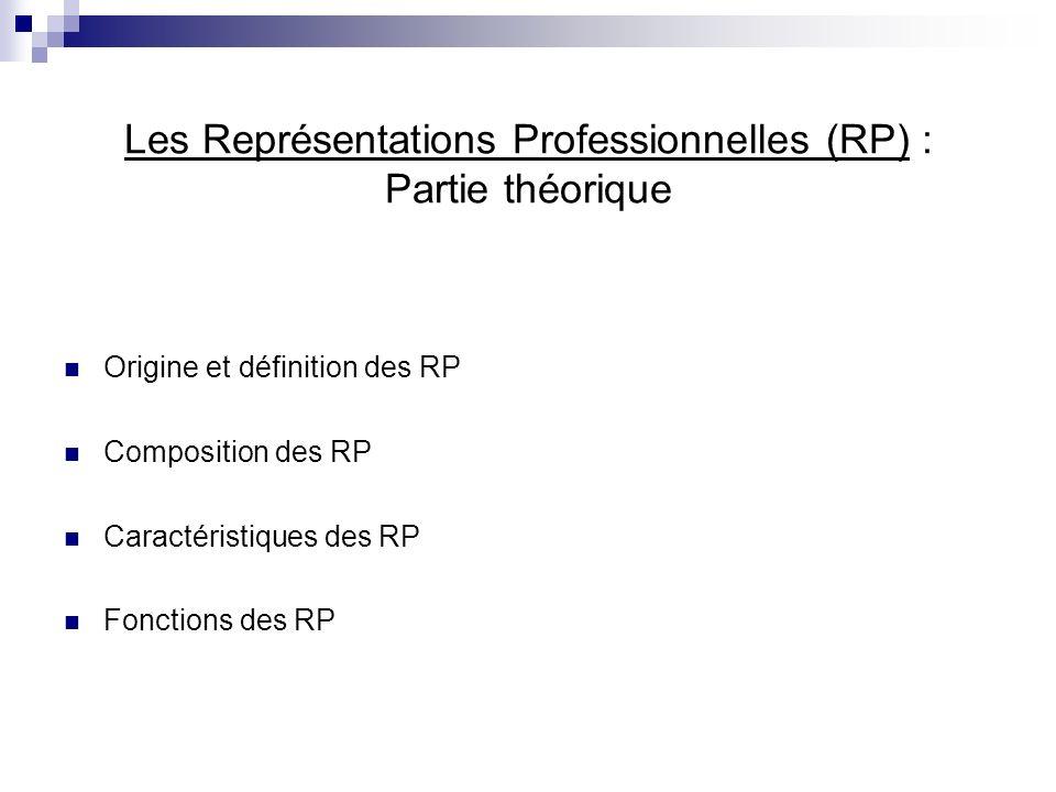 Les Représentations Professionnelles (RP) : Partie théorique