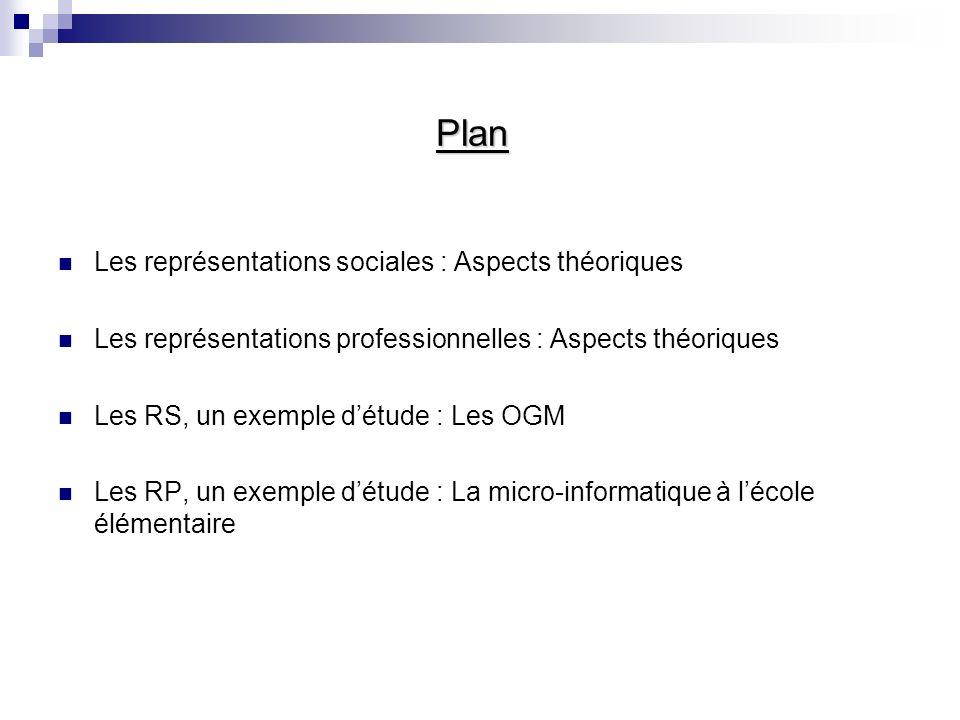 Plan Les représentations sociales : Aspects théoriques