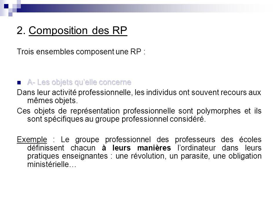 2. Composition des RP Trois ensembles composent une RP :