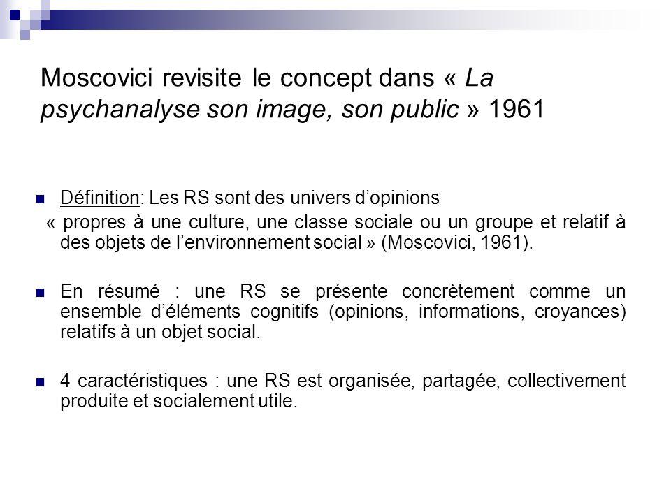 Moscovici revisite le concept dans « La psychanalyse son image, son public » 1961