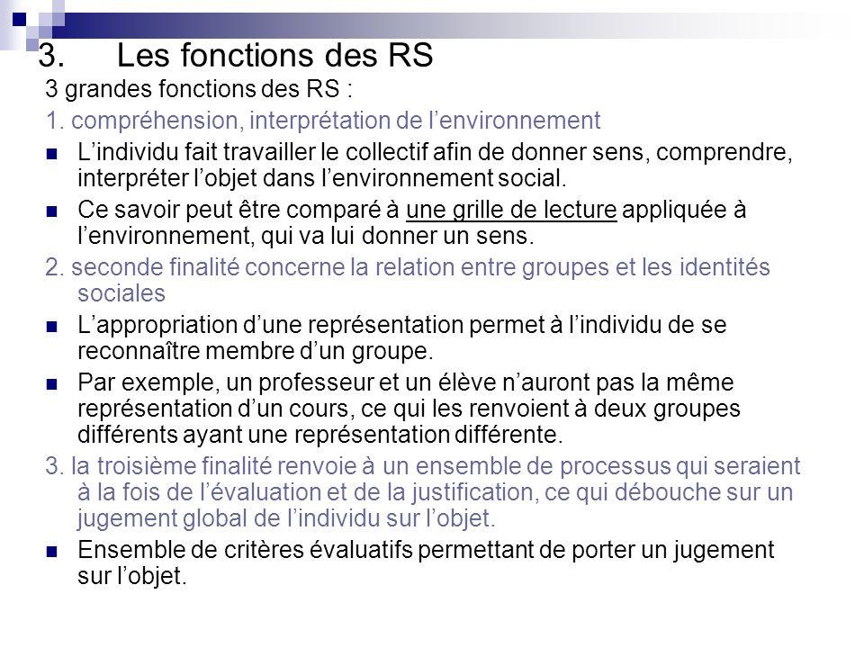 Les fonctions des RS 3 grandes fonctions des RS :