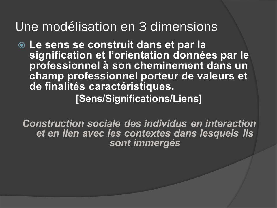 Une modélisation en 3 dimensions