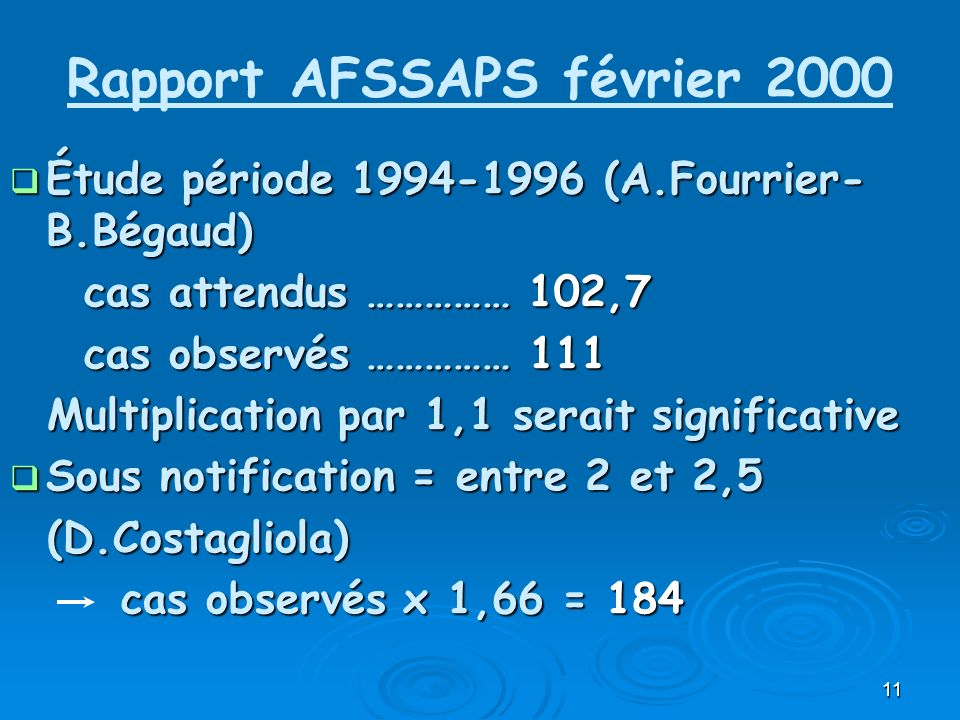Rapport AFSSAPS février 2000