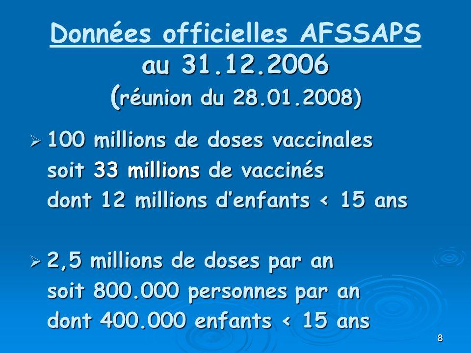 Données officielles AFSSAPS au 31.12.2006 (réunion du 28.01.2008)