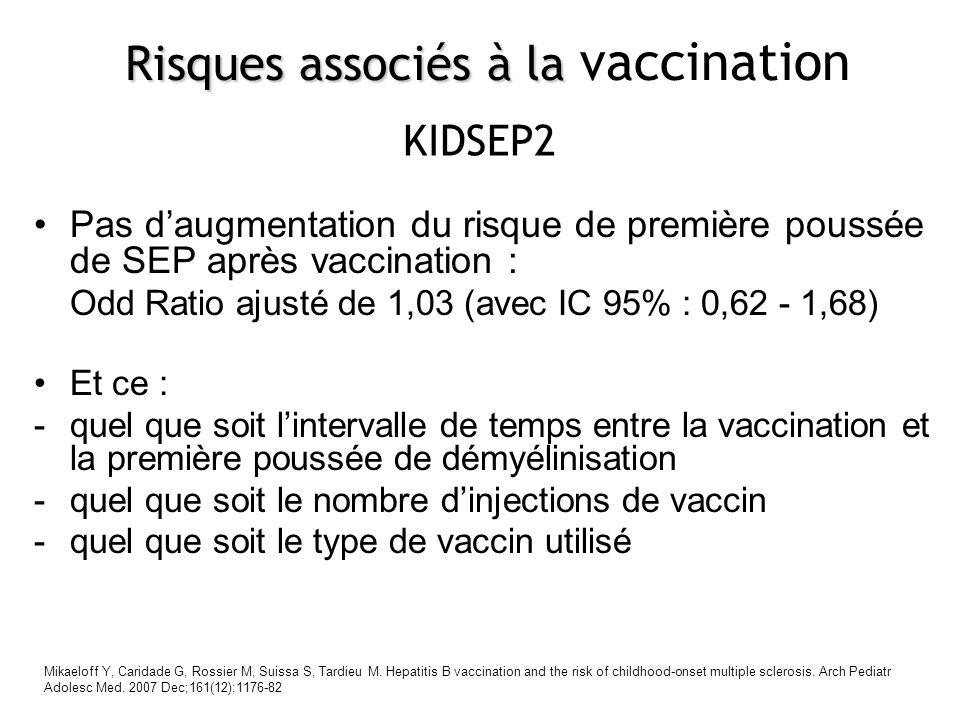 Risques associés à la vaccination