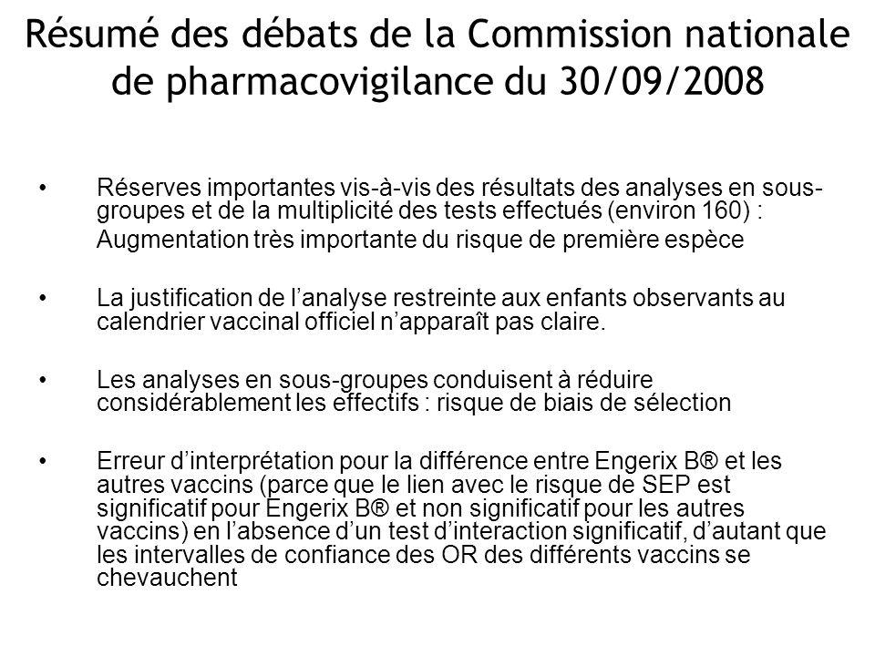 Résumé des débats de la Commission nationale de pharmacovigilance du 30/09/2008