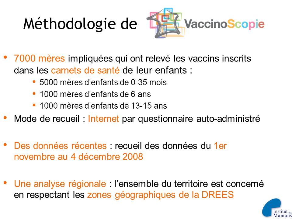 Méthodologie de 7000 mères impliquées qui ont relevé les vaccins inscrits dans les carnets de santé de leur enfants :
