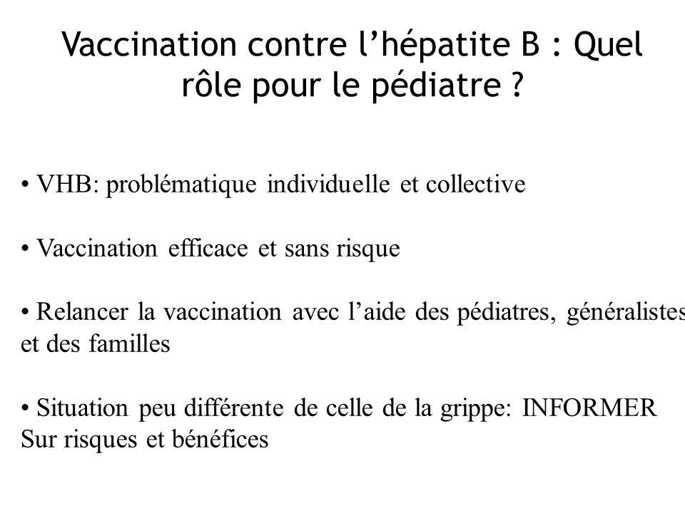 Vaccination contre l'hépatite B : Quel rôle pour le pédiatre