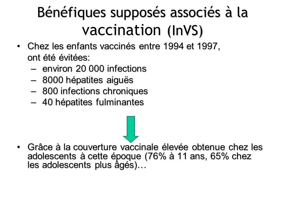Bénéfiques supposés associés à la vaccination (InVS)