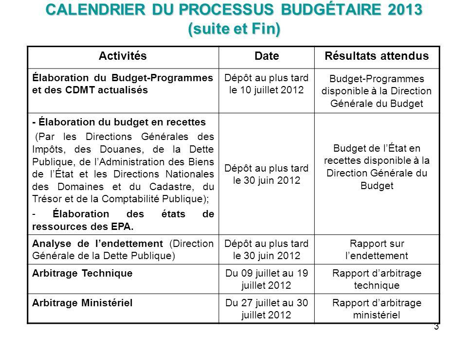 CALENDRIER DU PROCESSUS BUDGÉTAIRE 2013 (suite et Fin)